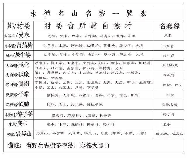 临沧四小龙忙肺: 韬光养晦,只为绽放!